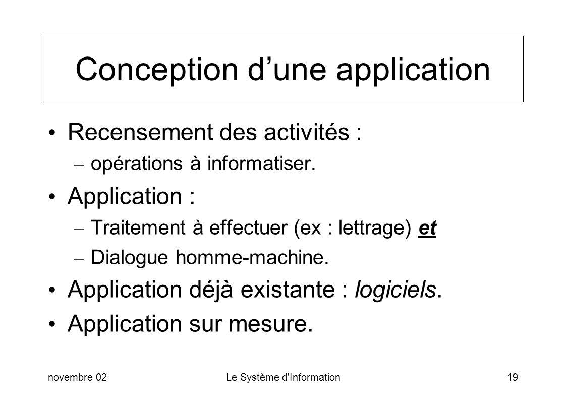 novembre 02Le Système d'Information19 Conception dune application Recensement des activités : – opérations à informatiser. Application : – Traitement