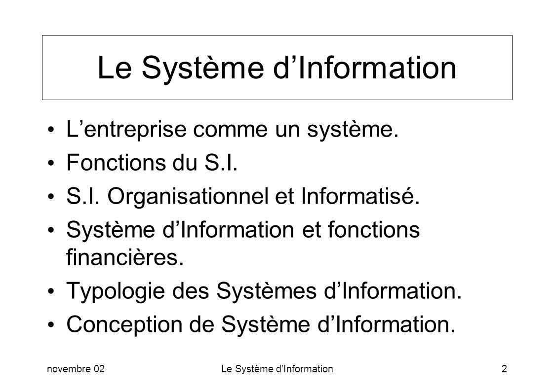 novembre 02Le Système d Information3 LEntreprise Comme un Système Système de Pilotage - décide, contrôle Système dInformation - mémorise, traite, diffuse Système Opérationnel - transforme, produit Information Biens et Services Information ENVIRONNEMENT ENTREPRISE