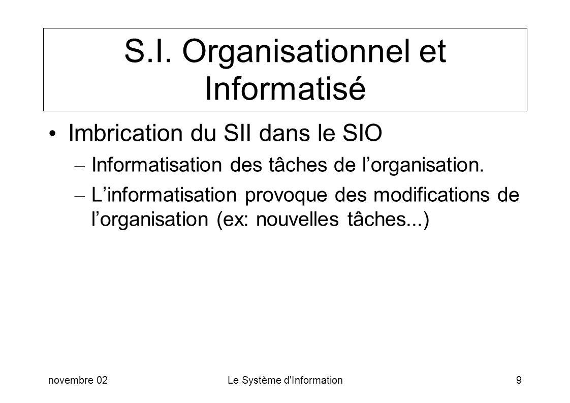 novembre 02Le Système d'Information9 S.I. Organisationnel et Informatisé Imbrication du SII dans le SIO – Informatisation des tâches de lorganisation.