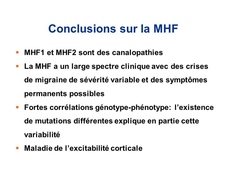 Conclusions sur la MHF MHF1 et MHF2 sont des canalopathies La MHF a un large spectre clinique avec des crises de migraine de sévérité variable et des