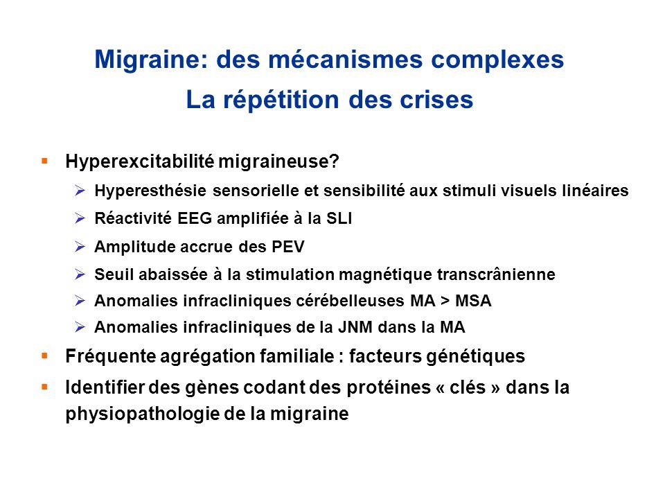 Migraine: des mécanismes complexes La répétition des crises Hyperexcitabilité migraineuse? Hyperesthésie sensorielle et sensibilité aux stimuli visuel
