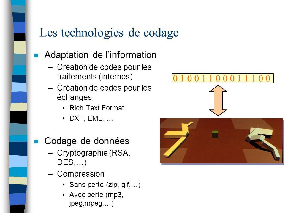 Les technologies de codage n Adaptation de linformation –Création de codes pour les traitements (internes) –Création de codes pour les échanges Rich T