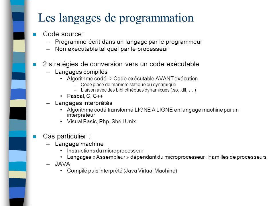 Les langages de programmation n Code source: –Programme écrit dans un langage par le programmeur –Non exécutable tel quel par le processeur n 2 straté