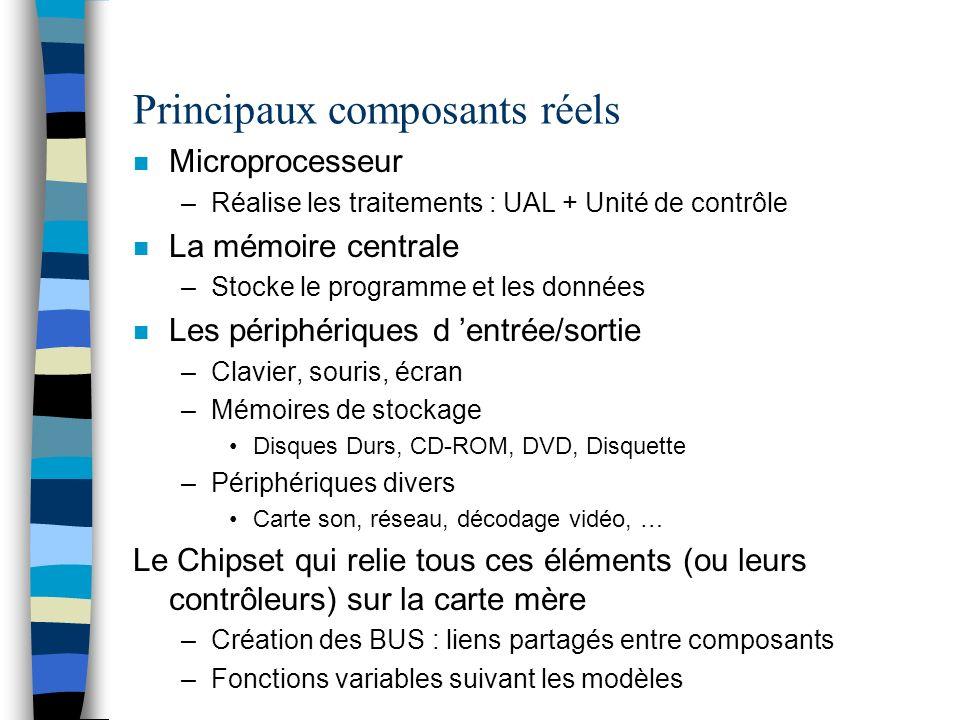 Principaux composants réels n Microprocesseur –Réalise les traitements : UAL + Unité de contrôle n La mémoire centrale –Stocke le programme et les don
