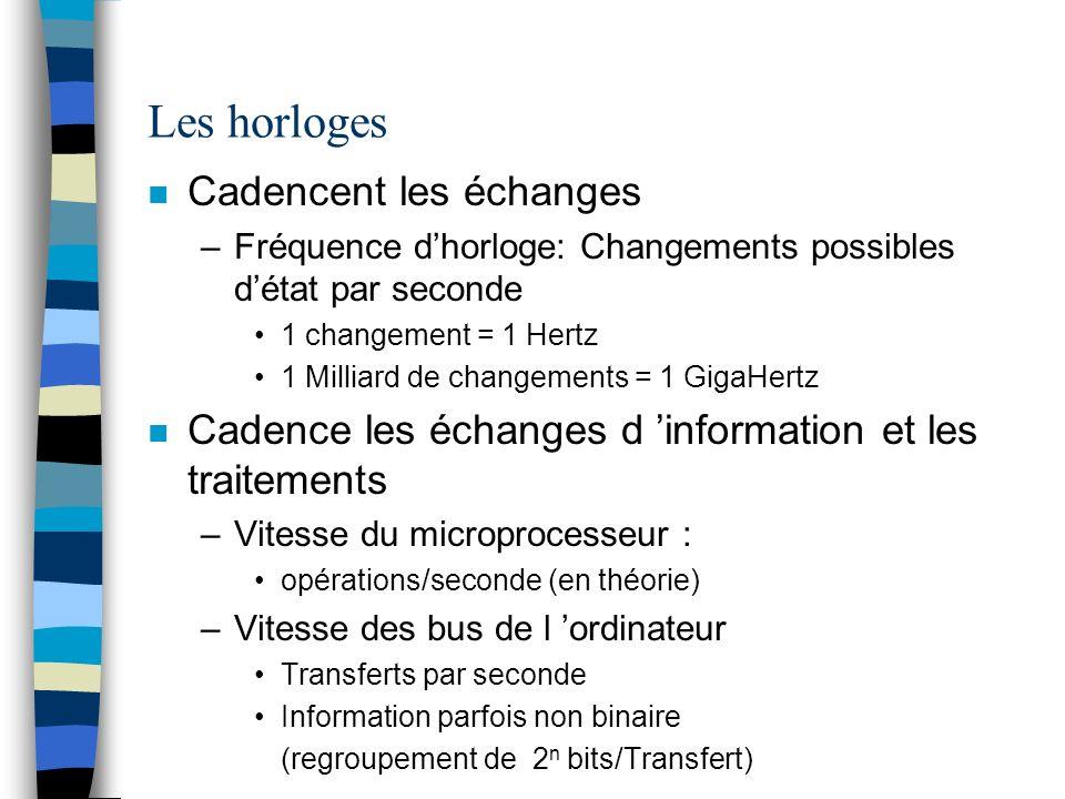 Les horloges n Cadencent les échanges –Fréquence dhorloge: Changements possibles détat par seconde 1 changement = 1 Hertz 1 Milliard de changements =