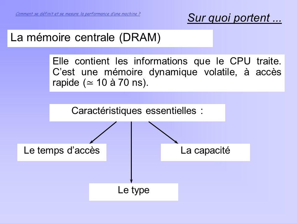 Sur quoi portent... Comment se définit et se mesure la performance dune machine ? La mémoire centrale (DRAM) Elle contient les informations que le CPU