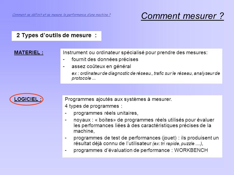 Comment mesurer ? 2 Types doutils de mesure : MATERIEL :Instrument ou ordinateur spécialisé pour prendre des mesures: -fournit des données précises -a