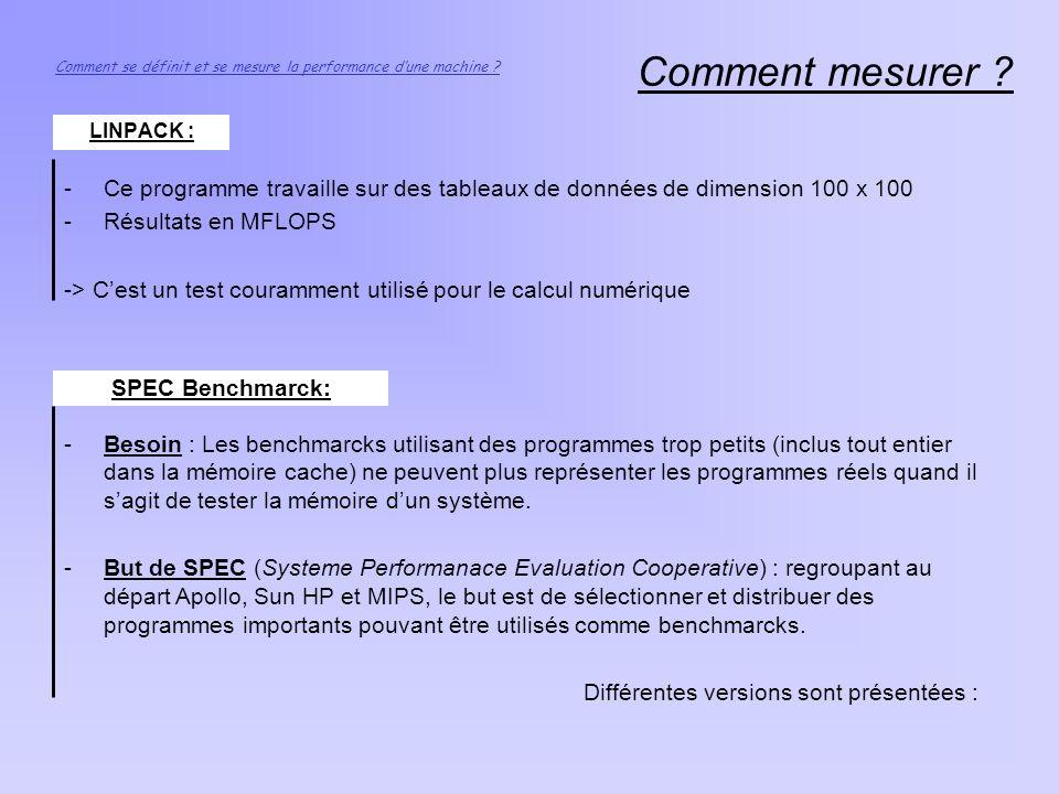 Comment mesurer ? LINPACK : -Ce programme travaille sur des tableaux de données de dimension 100 x 100 -Résultats en MFLOPS -> Cest un test couramment