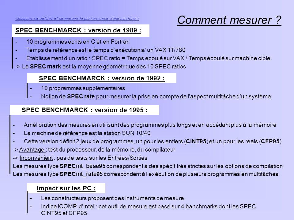 Comment mesurer ? Comment se définit et se mesure la performance dune machine ? -10 programmes supplémentaires -Notion de SPEC rate pour mesurer la pr