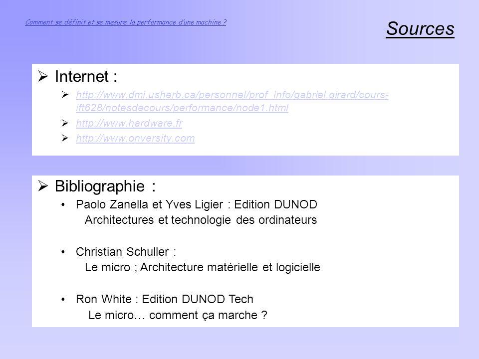 Sources Internet : http://www.dmi.usherb.ca/personnel/prof_info/gabriel.girard/cours- ift628/notesdecours/performance/node1.html http://www.dmi.usherb