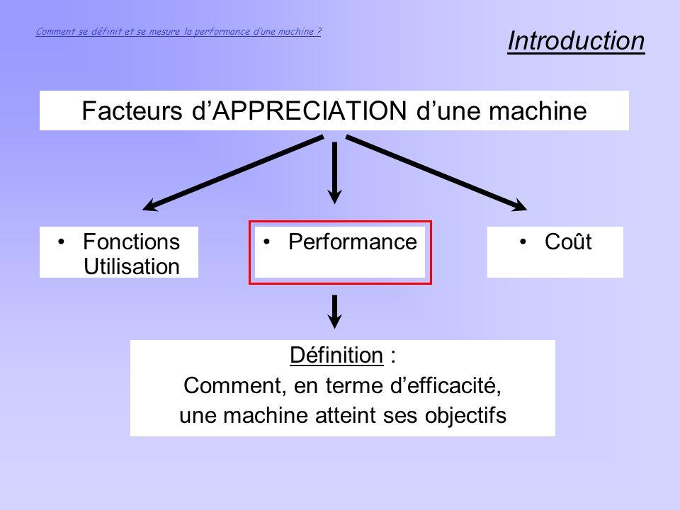 Introduction...Comment se définit et se mesure la performance dune machine .