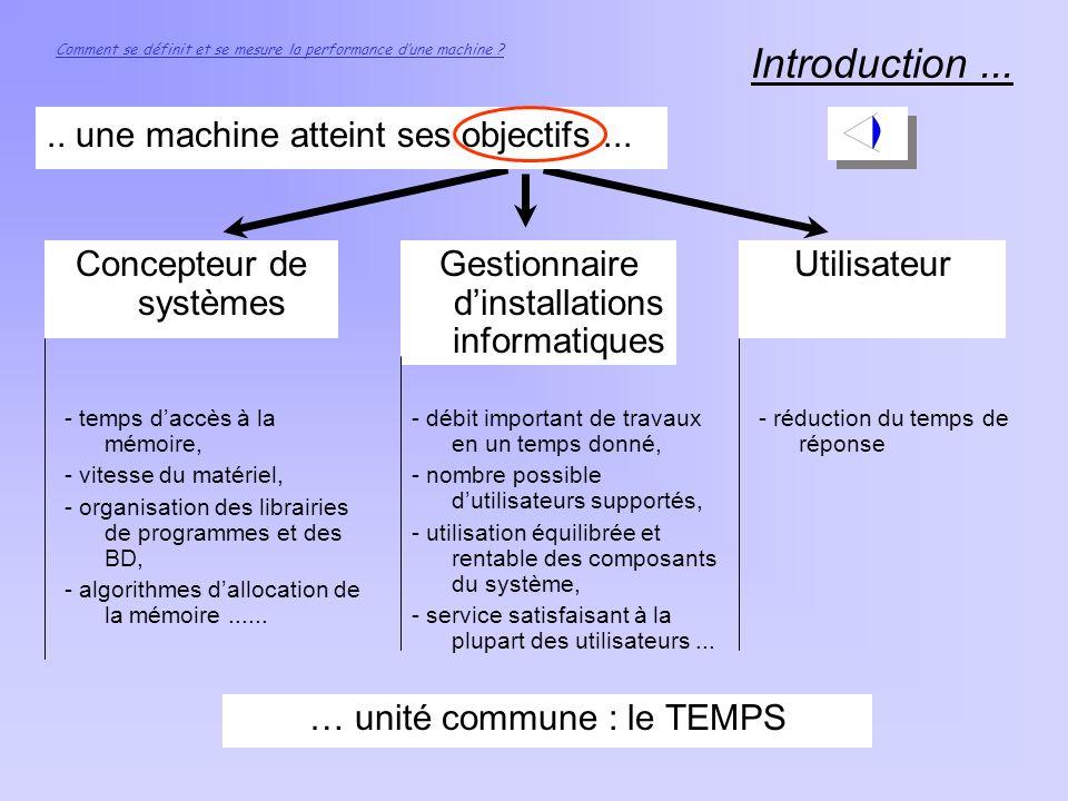 Introduction... Comment se définit et se mesure la performance dune machine ? Concepteur de systèmes Gestionnaire dinstallations informatiques Utilisa