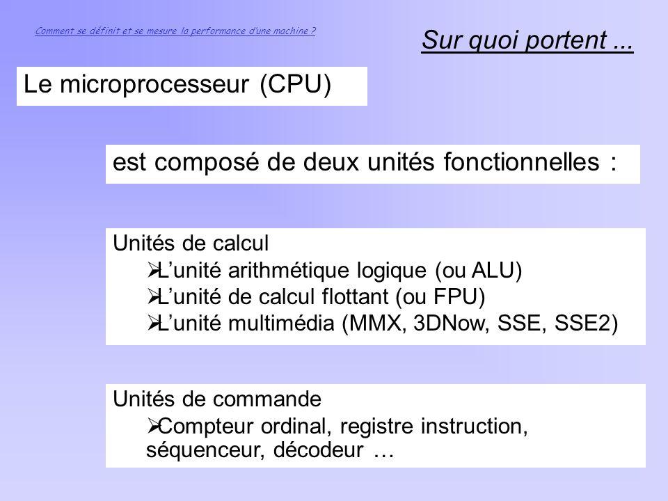 Sur quoi portent... Comment se définit et se mesure la performance dune machine ? Le microprocesseur (CPU) est composé de deux unités fonctionnelles :