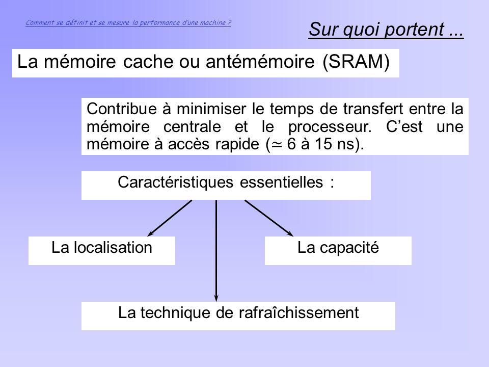Sur quoi portent... Comment se définit et se mesure la performance dune machine ? La mémoire cache ou antémémoire (SRAM) Contribue à minimiser le temp