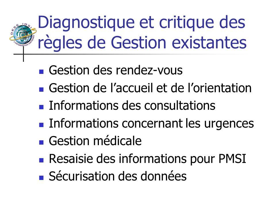 Diagnostique et critique des règles de Gestion existantes Gestion des rendez-vous Gestion de laccueil et de lorientation Informations des consultation