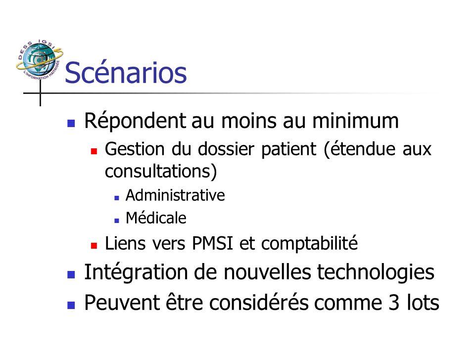 Scénarios Répondent au moins au minimum Gestion du dossier patient (étendue aux consultations) Administrative Médicale Liens vers PMSI et comptabilité