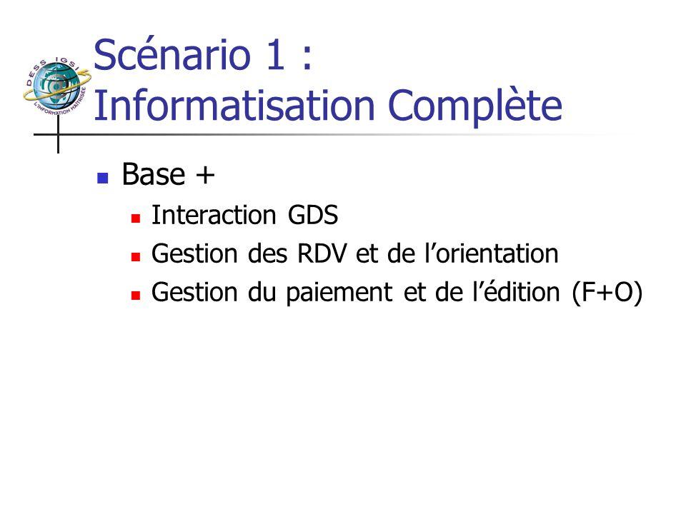 Scénario 1 : Informatisation Complète Base + Interaction GDS Gestion des RDV et de lorientation Gestion du paiement et de lédition (F+O)