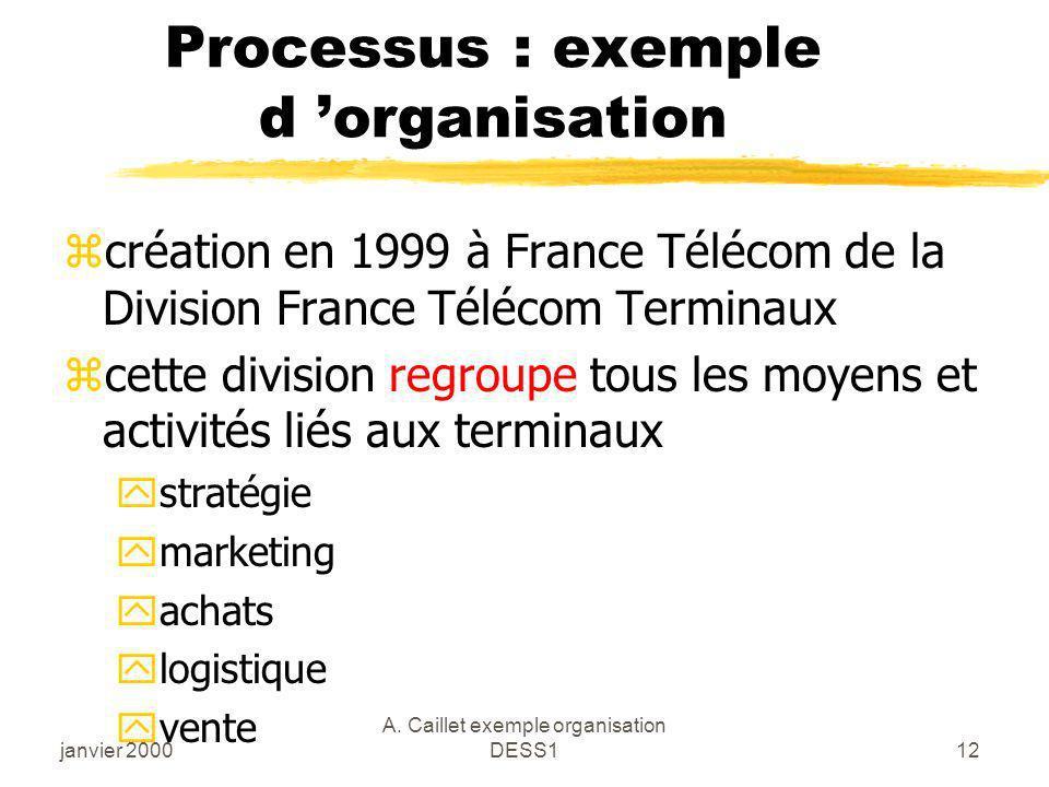 janvier 2000 A.