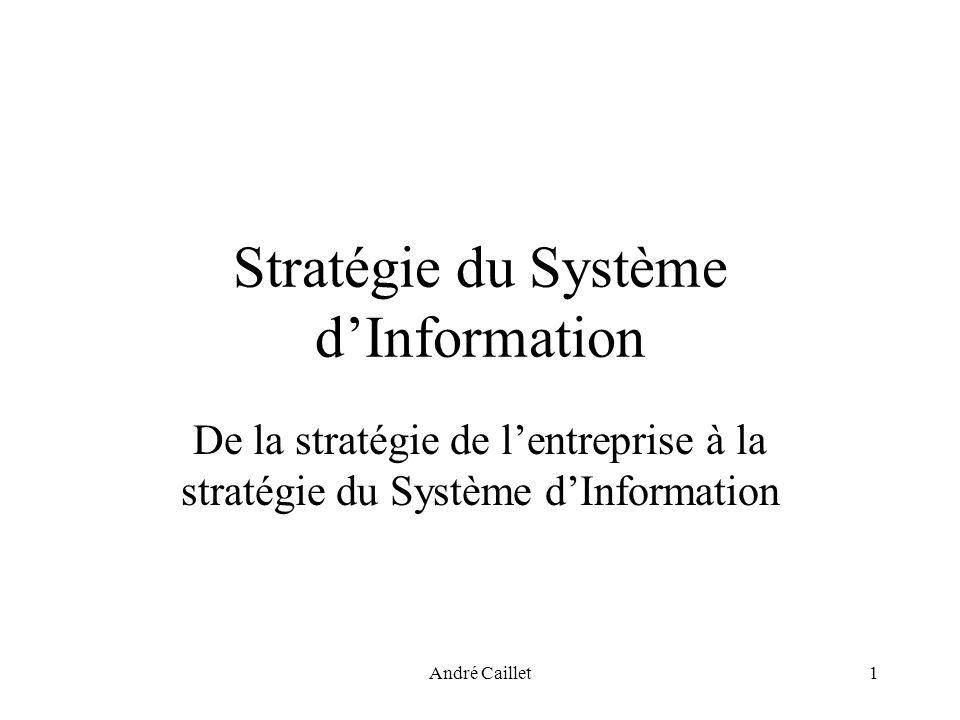 André Caillet1 Stratégie du Système dInformation De la stratégie de lentreprise à la stratégie du Système dInformation