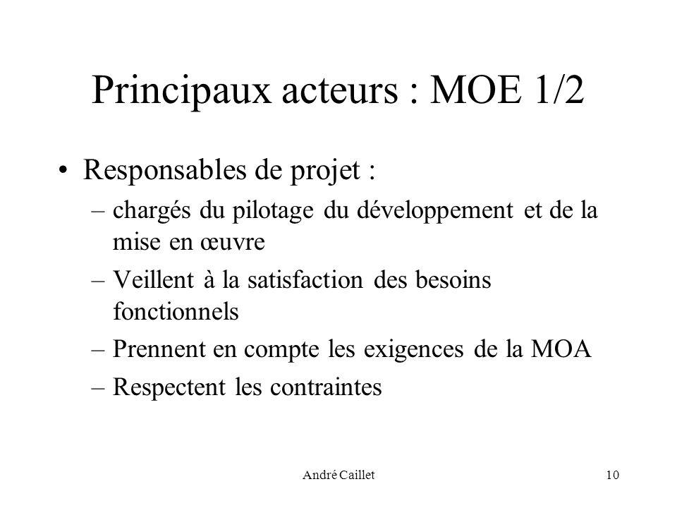 André Caillet10 Principaux acteurs : MOE 1/2 Responsables de projet : –chargés du pilotage du développement et de la mise en œuvre –Veillent à la satisfaction des besoins fonctionnels –Prennent en compte les exigences de la MOA –Respectent les contraintes