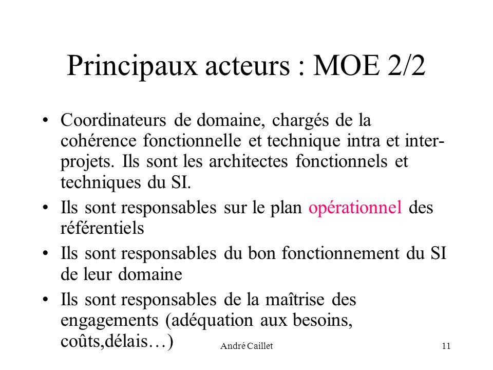 André Caillet11 Principaux acteurs : MOE 2/2 Coordinateurs de domaine, chargés de la cohérence fonctionnelle et technique intra et inter- projets. Ils