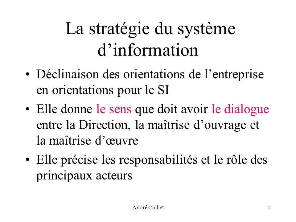 André Caillet2 La stratégie du système dinformation Déclinaison des orientations de lentreprise en orientations pour le SI Elle donne le sens que doit