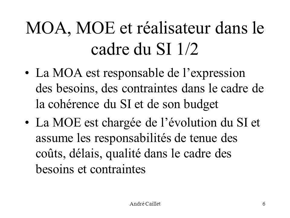 André Caillet6 MOA, MOE et réalisateur dans le cadre du SI 1/2 La MOA est responsable de lexpression des besoins, des contraintes dans le cadre de la cohérence du SI et de son budget La MOE est chargée de lévolution du SI et assume les responsabilités de tenue des coûts, délais, qualité dans le cadre des besoins et contraintes