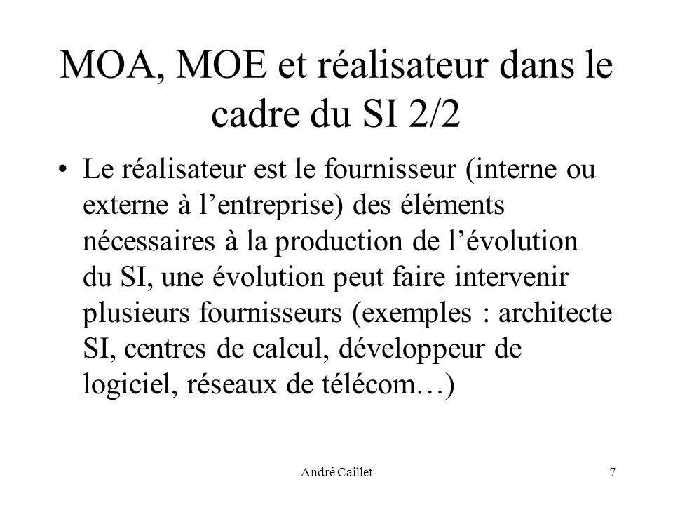 André Caillet7 MOA, MOE et réalisateur dans le cadre du SI 2/2 Le réalisateur est le fournisseur (interne ou externe à lentreprise) des éléments nécessaires à la production de lévolution du SI, une évolution peut faire intervenir plusieurs fournisseurs (exemples : architecte SI, centres de calcul, développeur de logiciel, réseaux de télécom…)