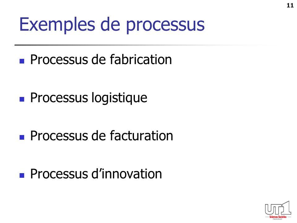 11 Exemples de processus Processus de fabrication Processus logistique Processus de facturation Processus dinnovation