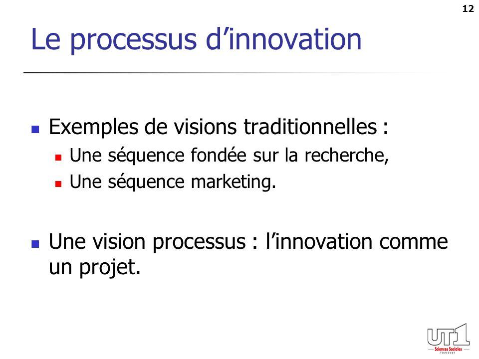 12 Le processus dinnovation Exemples de visions traditionnelles : Une séquence fondée sur la recherche, Une séquence marketing.