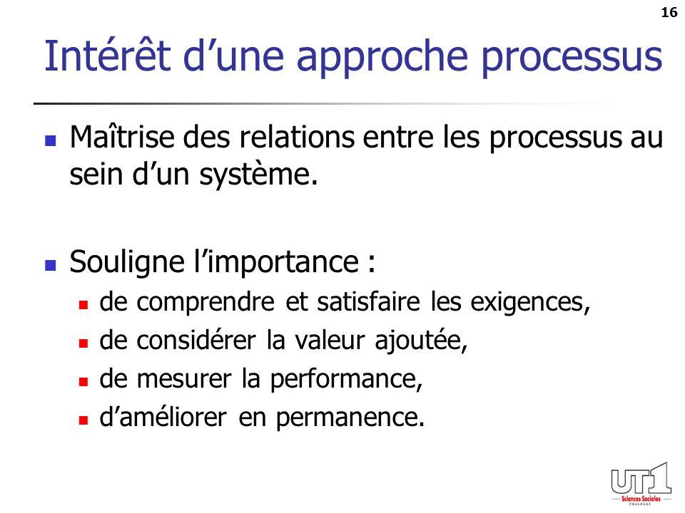 16 Intérêt dune approche processus Maîtrise des relations entre les processus au sein dun système.