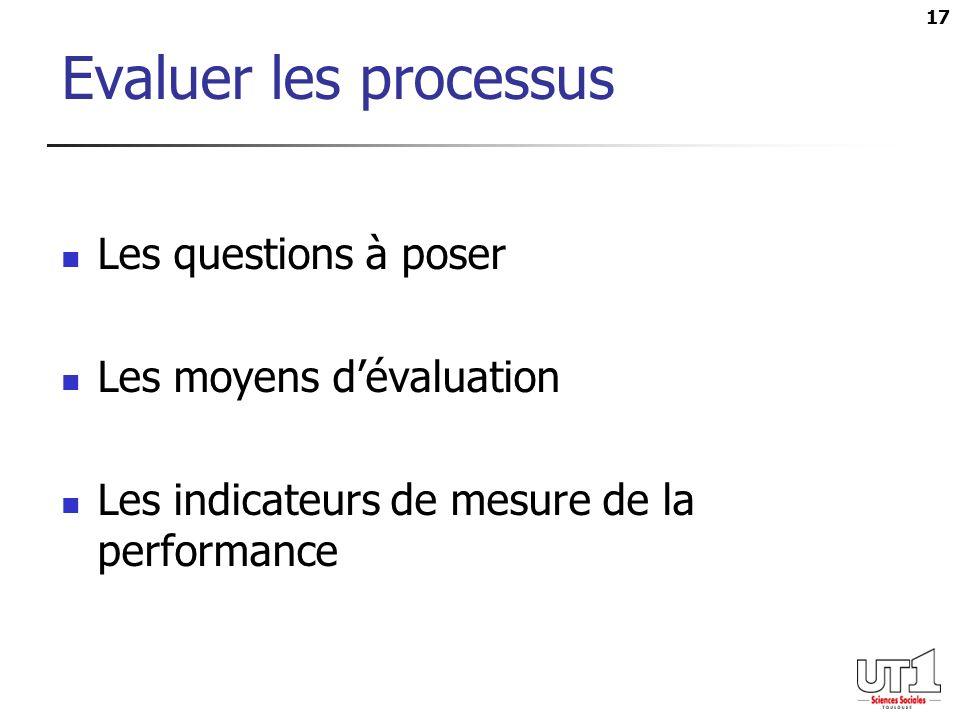 17 Evaluer les processus Les questions à poser Les moyens dévaluation Les indicateurs de mesure de la performance