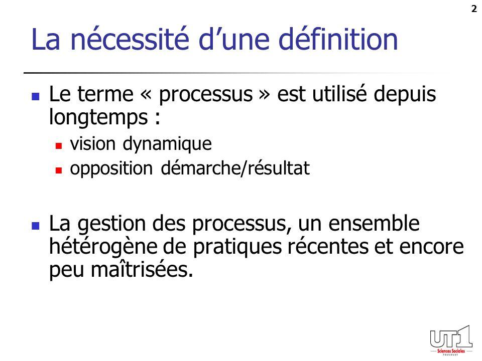 2 La nécessité dune définition Le terme « processus » est utilisé depuis longtemps : vision dynamique opposition démarche/résultat La gestion des processus, un ensemble hétérogène de pratiques récentes et encore peu maîtrisées.