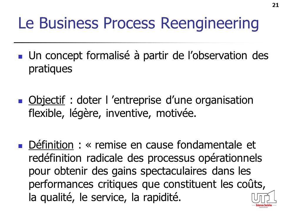 21 Le Business Process Reengineering Un concept formalisé à partir de lobservation des pratiques Objectif : doter l entreprise dune organisation flexible, légère, inventive, motivée.