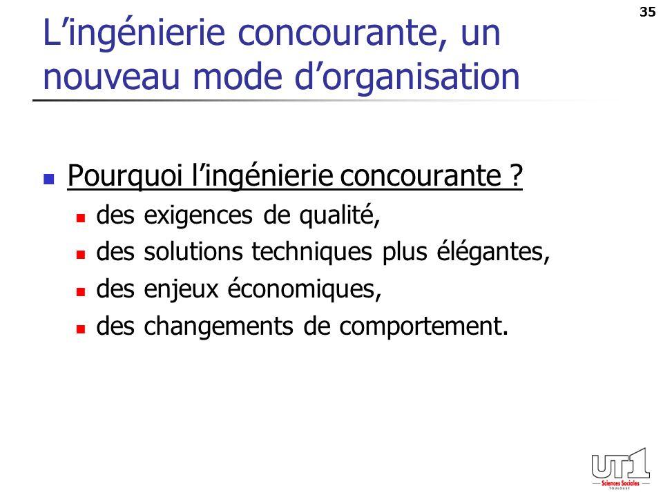 35 Lingénierie concourante, un nouveau mode dorganisation Pourquoi lingénierie concourante .