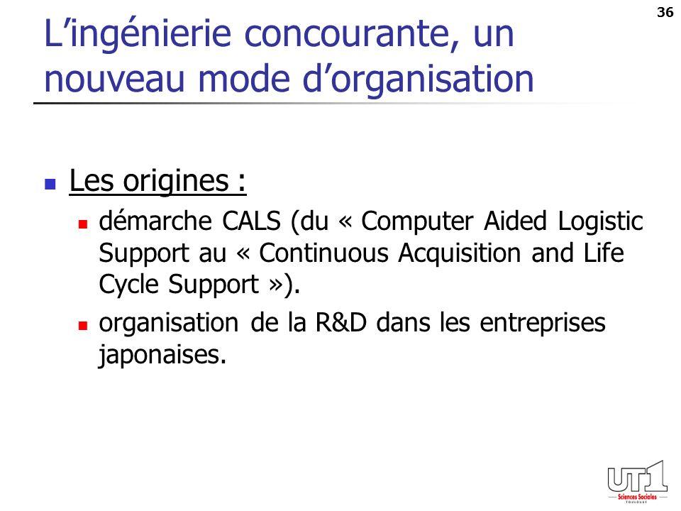 36 Lingénierie concourante, un nouveau mode dorganisation Les origines : démarche CALS (du « Computer Aided Logistic Support au « Continuous Acquisition and Life Cycle Support »).