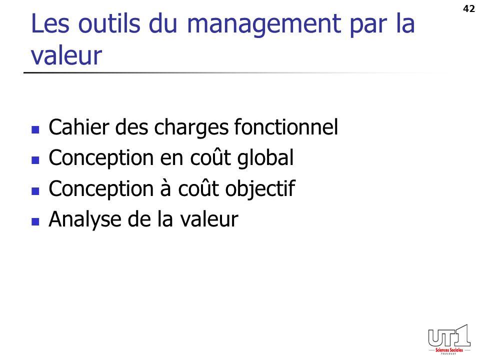 42 Les outils du management par la valeur Cahier des charges fonctionnel Conception en coût global Conception à coût objectif Analyse de la valeur