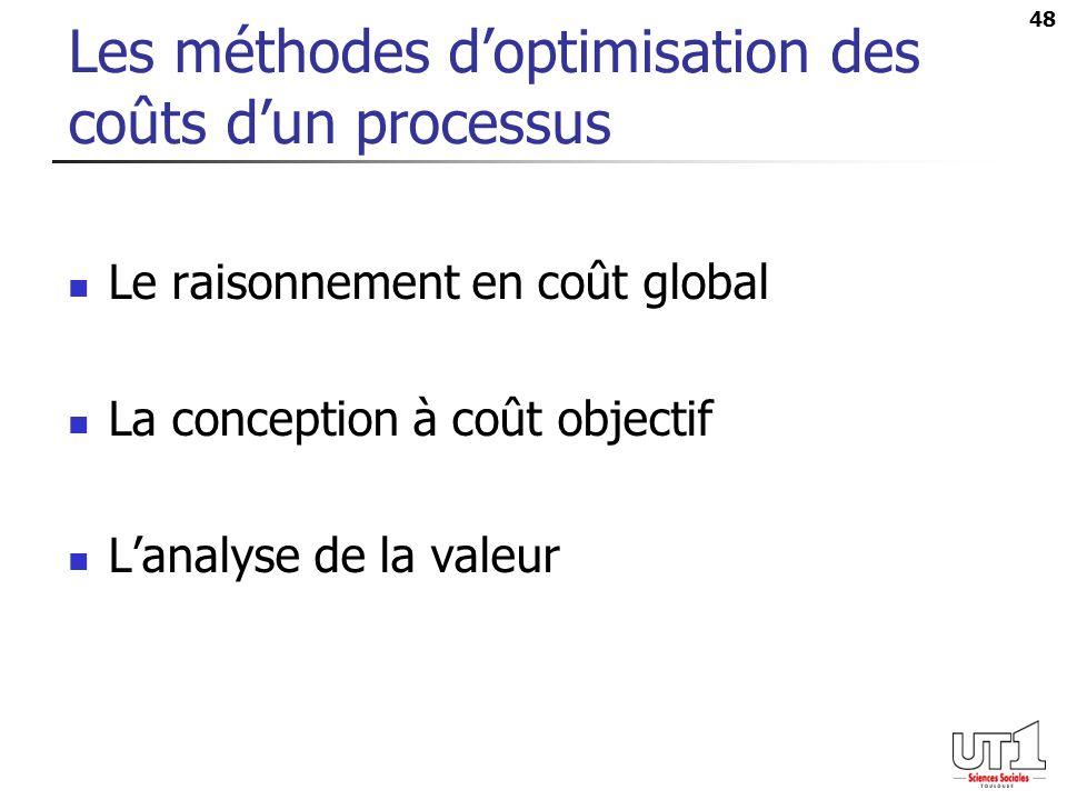 48 Les méthodes doptimisation des coûts dun processus Le raisonnement en coût global La conception à coût objectif Lanalyse de la valeur