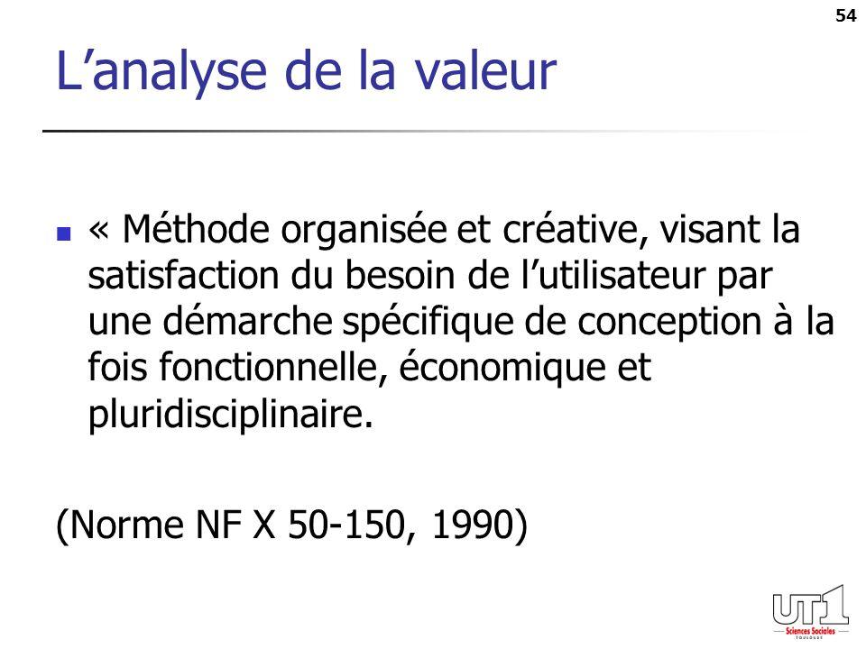 54 Lanalyse de la valeur « Méthode organisée et créative, visant la satisfaction du besoin de lutilisateur par une démarche spécifique de conception à la fois fonctionnelle, économique et pluridisciplinaire.