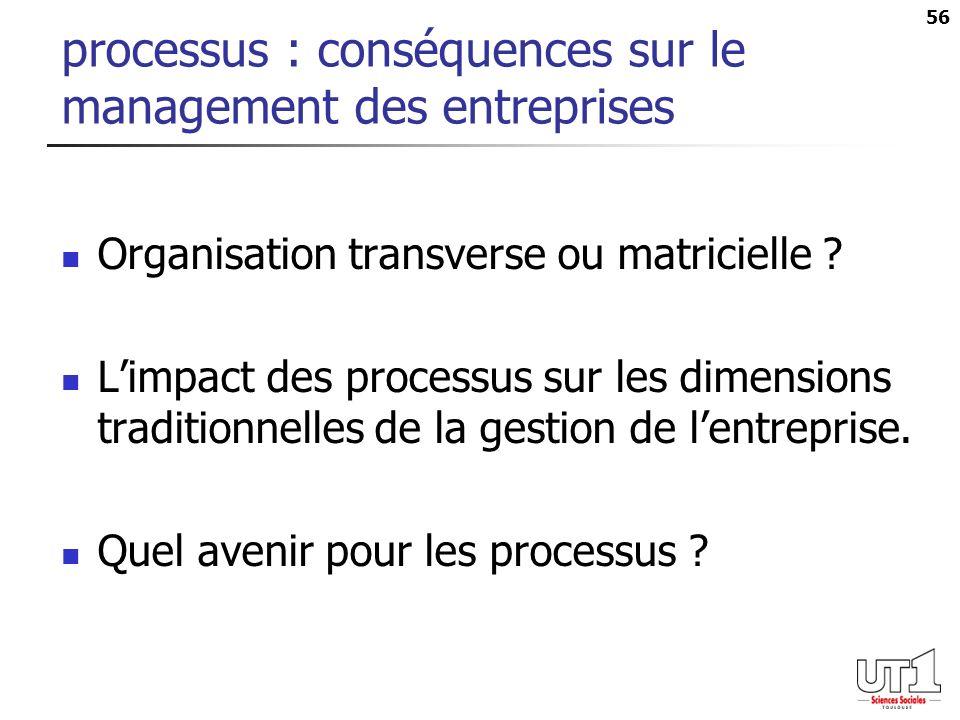 56 processus : conséquences sur le management des entreprises Organisation transverse ou matricielle .