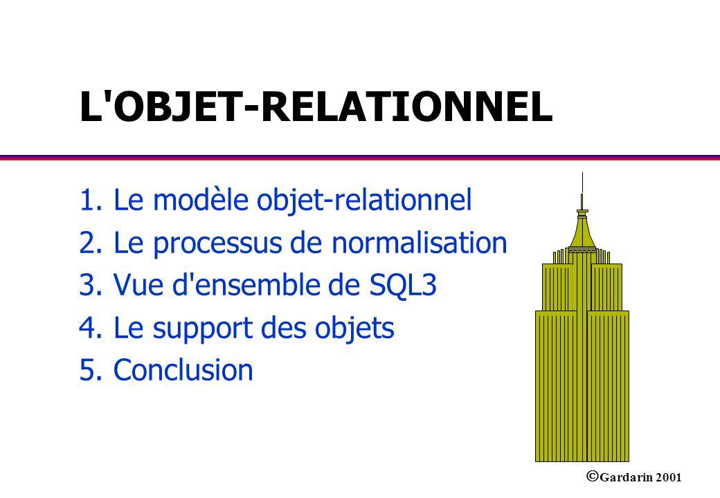 Gardarin 2001 L'OBJET-RELATIONNEL 1. Le modèle objet-relationnel 2. Le processus de normalisation 3. Vue d'ensemble de SQL3 4. Le support des objets 5
