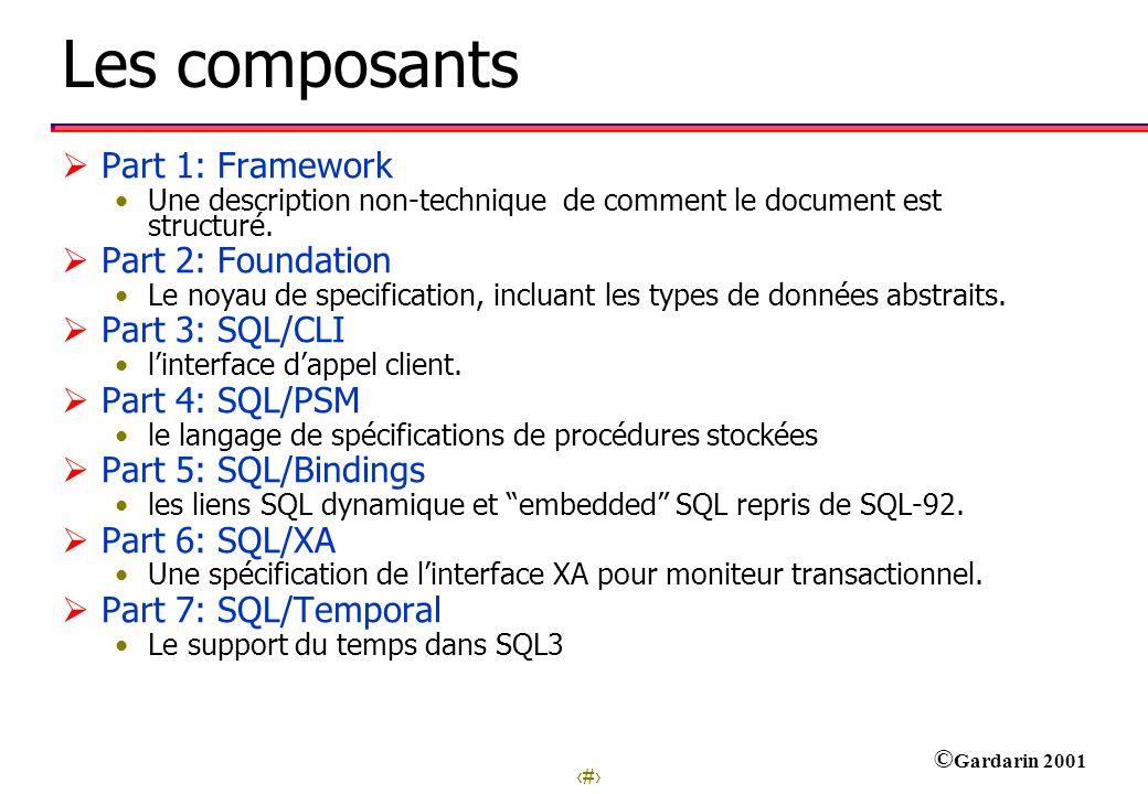 11 © Gardarin 2001 Les composants Part 1: Framework Une description non-technique de comment le document est structuré. Part 2: Foundation Le noyau de