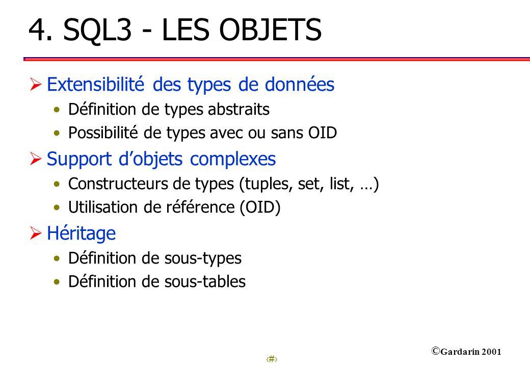 18 © Gardarin 2001 4. SQL3 - LES OBJETS Extensibilité des types de données Définition de types abstraits Possibilité de types avec ou sans OID Support