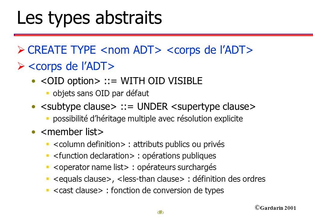 19 © Gardarin 2001 Les types abstraits CREATE TYPE ::= WITH OID VISIBLE objets sans OID par défaut ::= UNDER possibilité dhéritage multiple avec résol
