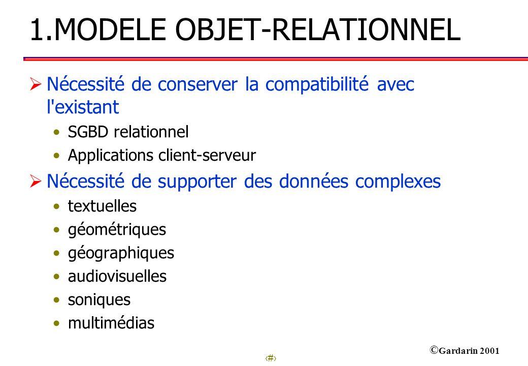 2 © Gardarin 2001 1.MODELE OBJET-RELATIONNEL Nécessité de conserver la compatibilité avec l'existant SGBD relationnel Applications client-serveur Néce