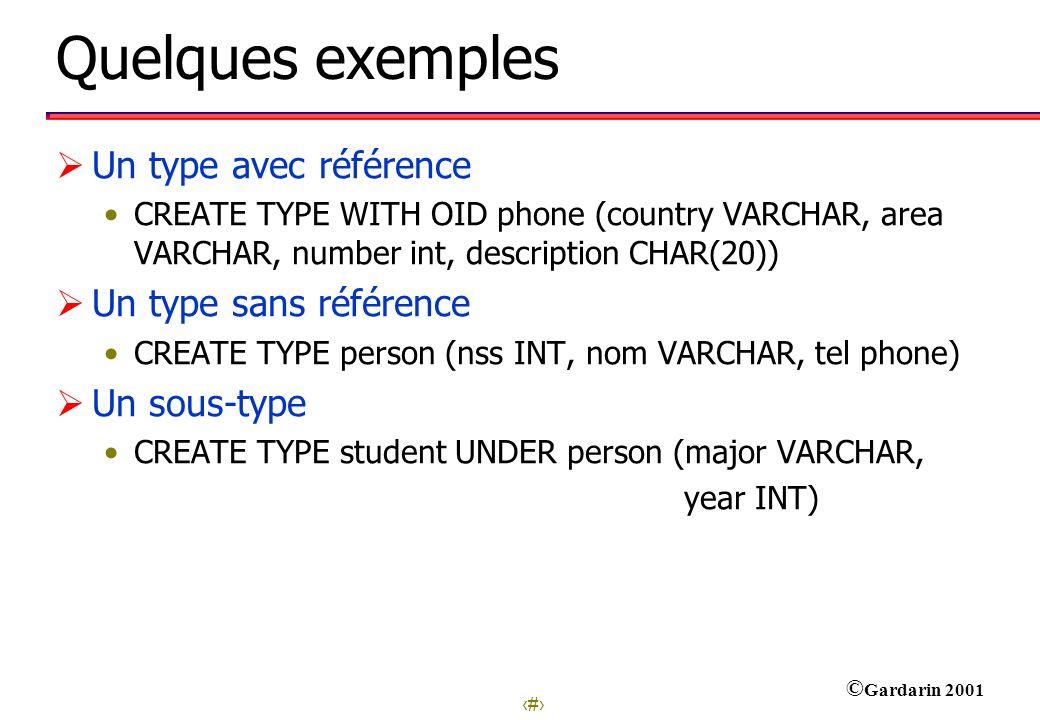 21 © Gardarin 2001 Les constructeurs de types Les types paramétrés possibilité de types paramétrés (TEMPLATE) généricité assurée par le compilateur...