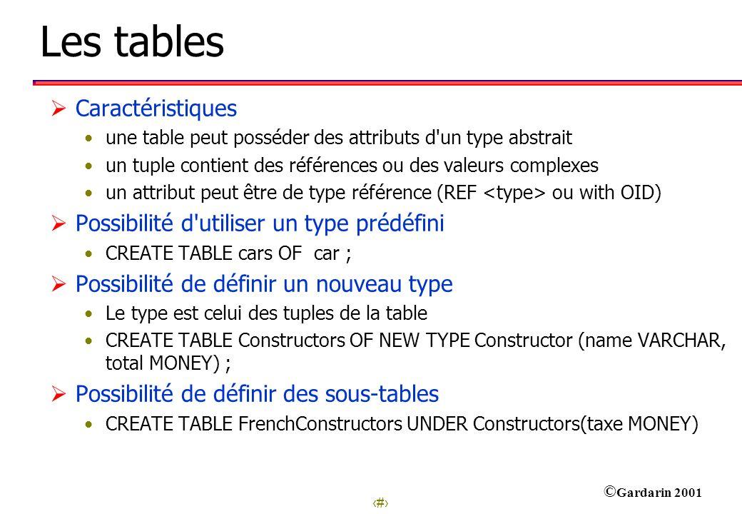 23 © Gardarin 2001 Les tables Caractéristiques une table peut posséder des attributs d'un type abstrait un tuple contient des références ou des valeur