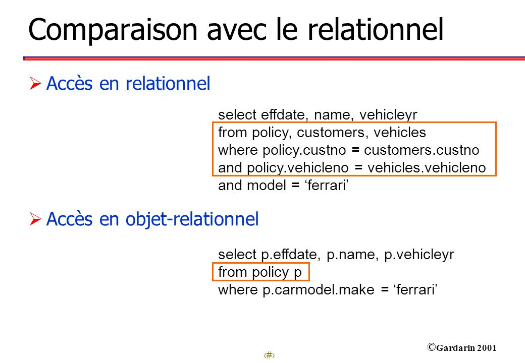 27 © Gardarin 2001 select p.effdate, p.name, p.vehicleyr from policy p where p.carmodel.make = ferrari select effdate, name, vehicleyr from policy, cu
