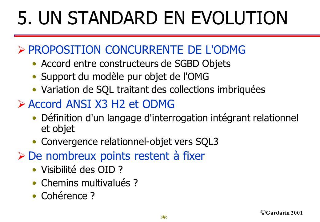 30 © Gardarin 2001 5. UN STANDARD EN EVOLUTION PROPOSITION CONCURRENTE DE L'ODMG Accord entre constructeurs de SGBD Objets Support du modèle pur objet