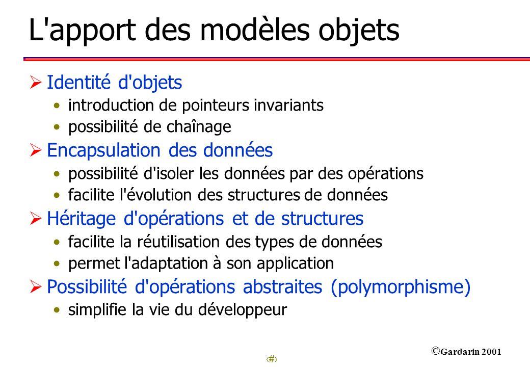 4 © Gardarin 2001 L'apport des modèles objets Identité d'objets introduction de pointeurs invariants possibilité de chaînage Encapsulation des données